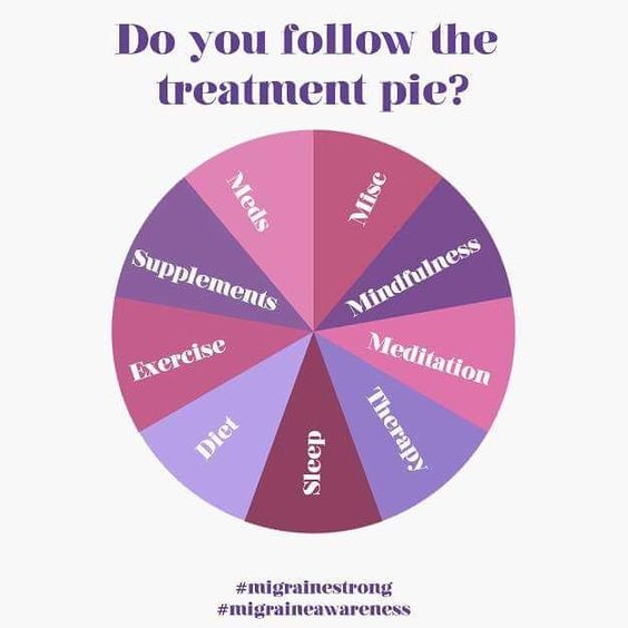 The Migraine Strong treatment pie #migrainestrong