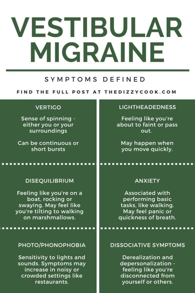 Vestibular Migraine Symptom Chart
