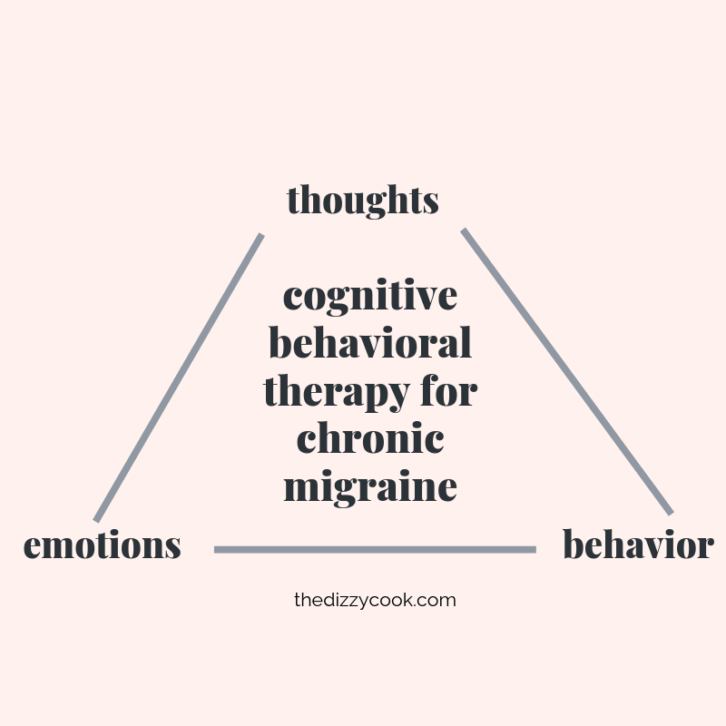 A graph showing thoughts, emotions and behavior to demonstrate what CBT for migraines looks like
