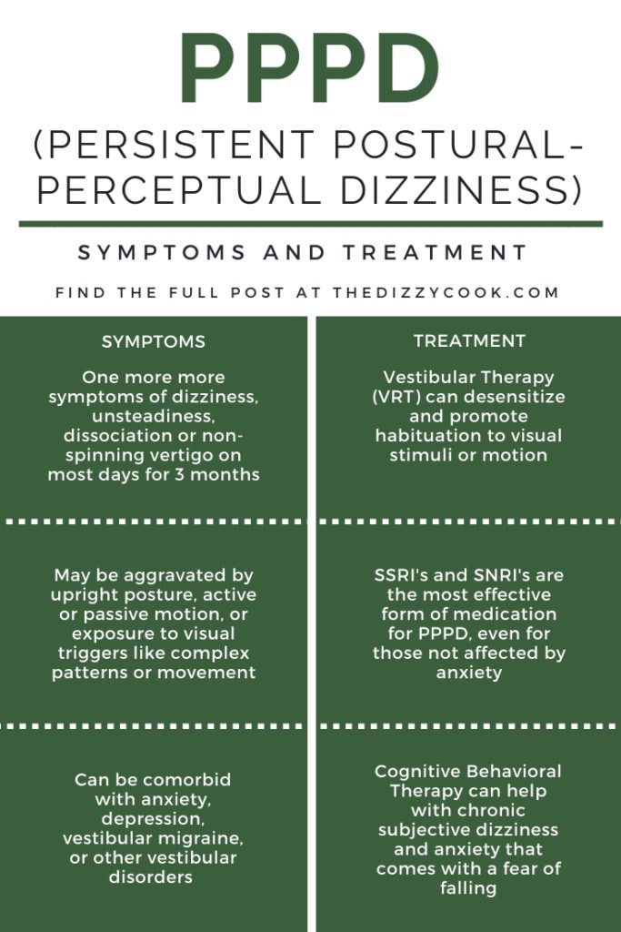 a graphic that has information on pppd symptoms and treatments