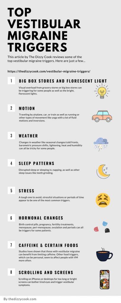 An infographic showing the top 8 vestibular migraine triggers