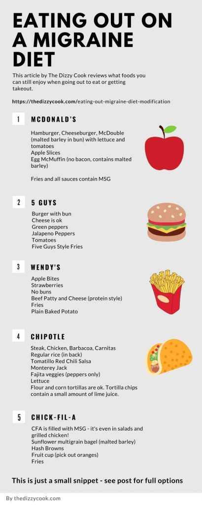 A list of fast food restaurants that have some safe items for migraine diet modifications